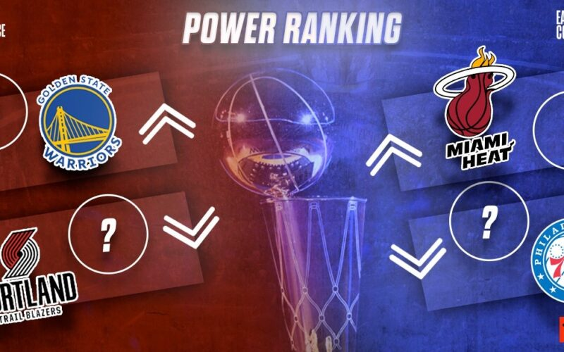 Power Ranking: Western Conference
